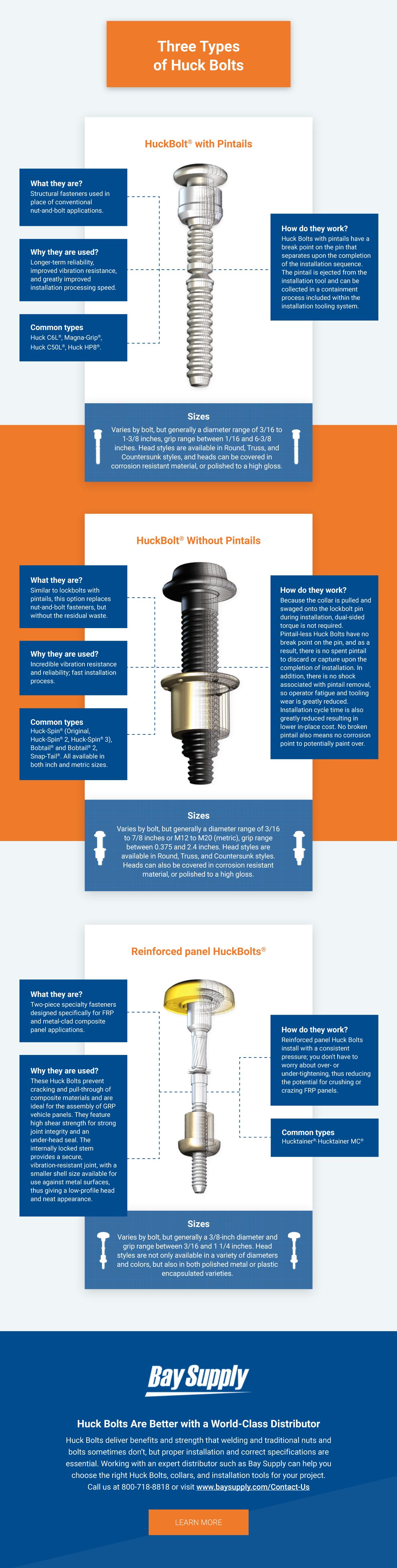 Huckbolt infographic